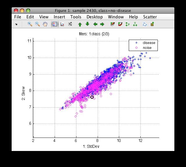 perClass: Chapter 6: Data visualization